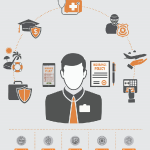 Top 5 Trends in the Insurance Industry